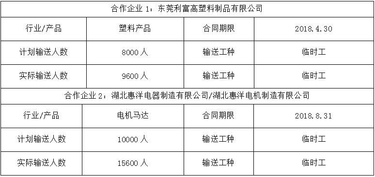 公司从事电子产品的表面零件组装生产,主要生产手机主板,电视主板